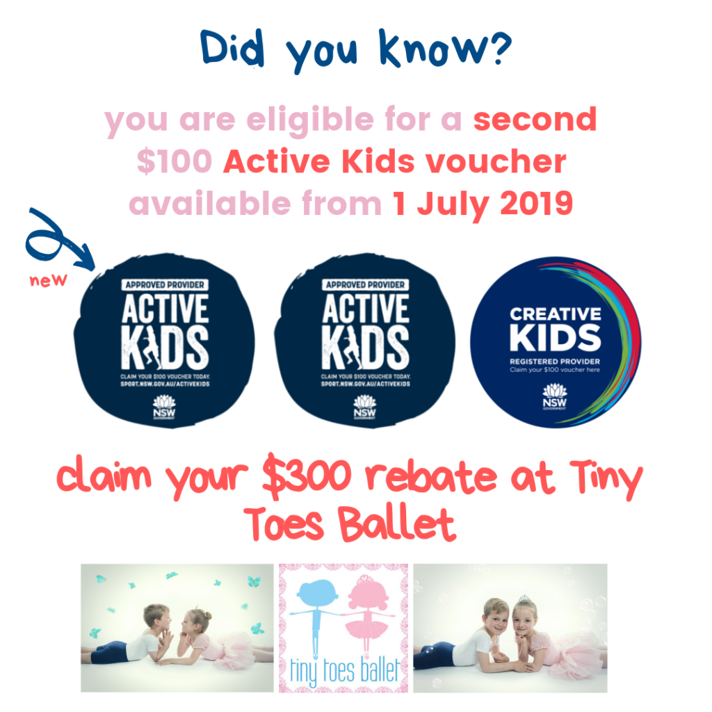 Active and Creative Kids Voucher