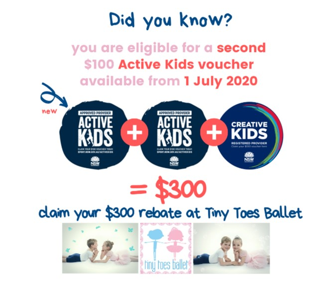 Active and Creative Kids Vouchers